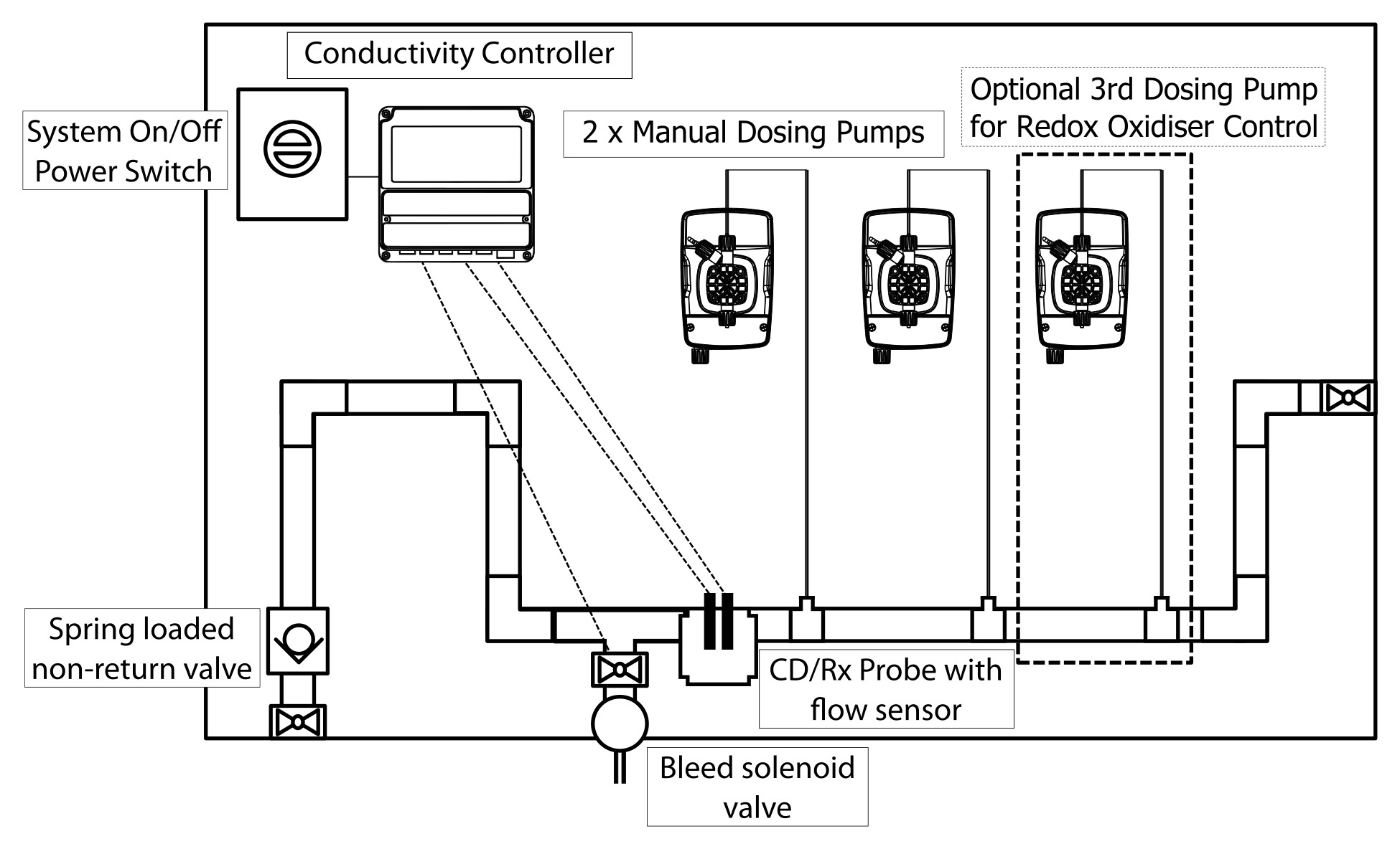 Septic Tank Effluent Pump System Design